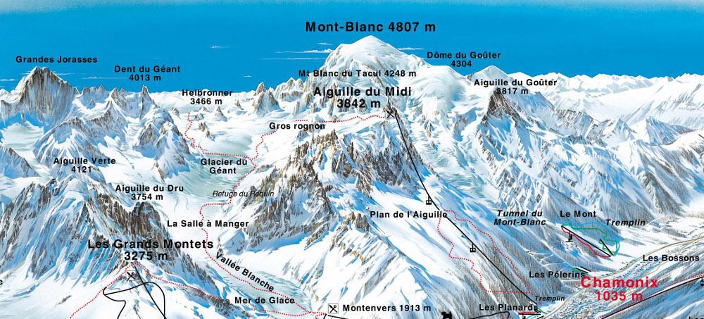 Chamonix és az Aiguille du midi helyzete